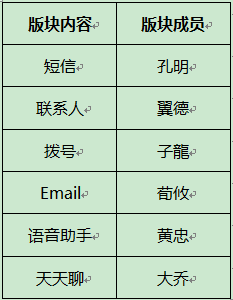 QQ截图20140321102625.png