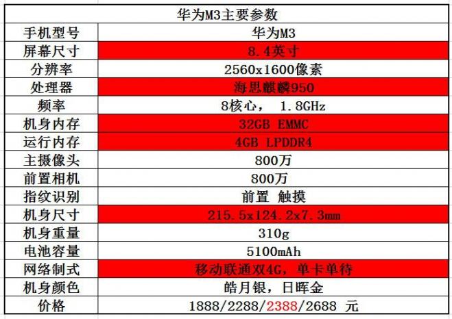 华为M3参数.jpg