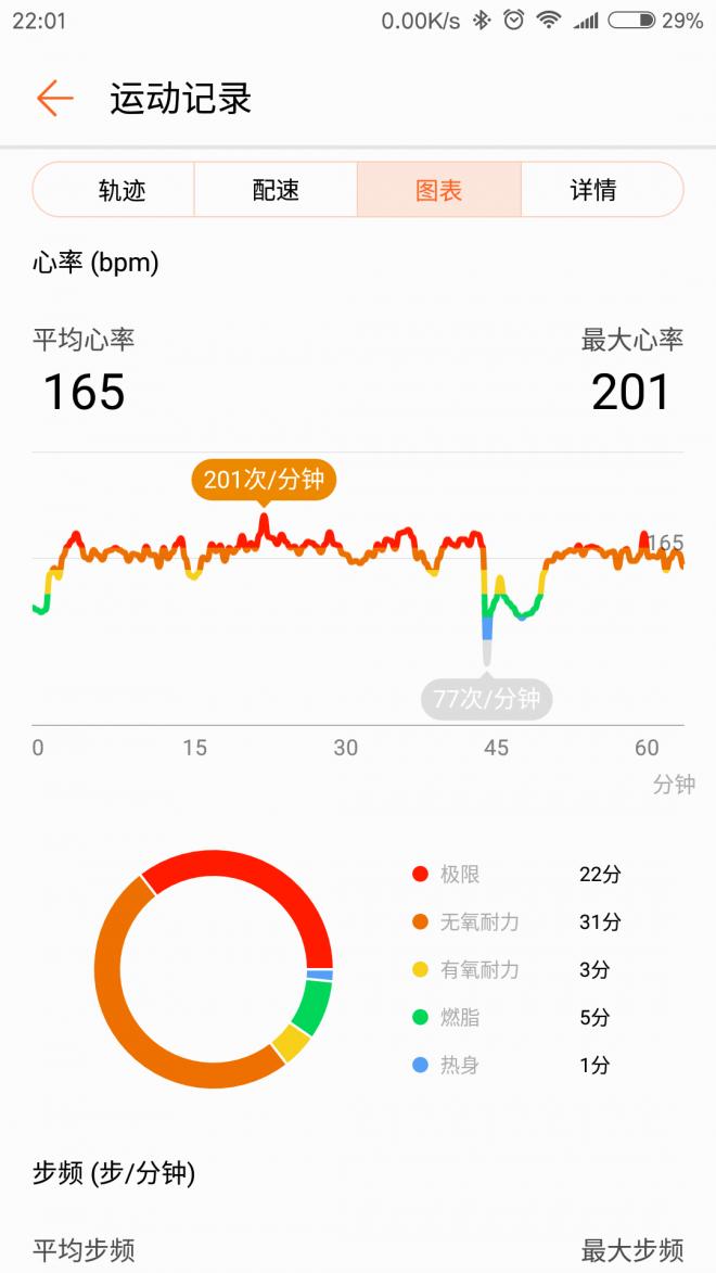 Screenshot_2017-06-29-22-01-12-372_com.huawei.health.png