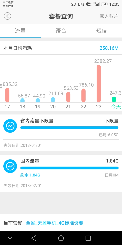 %2Fstorage%2Femulated%2F0%2FPictures%2FScreenshots%2FScreenshot_20171224-120556.png