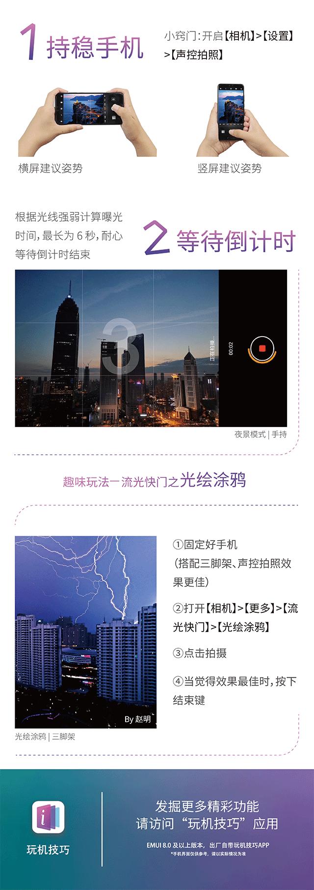 夜景拍照信息图614-2_01_03.png