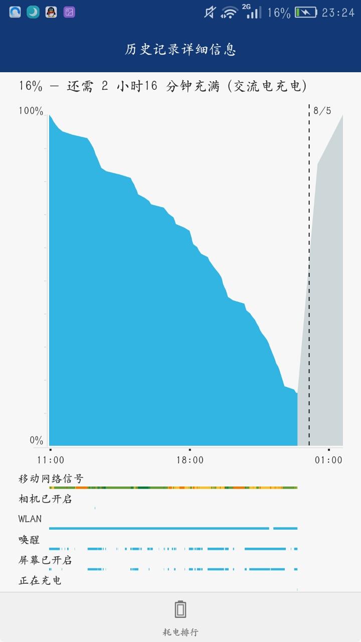%2Fstorage%2F2DED-ED60%2FPictures%2FScreenshots%2FScreenshot_2018-08-04-23-24-57.png