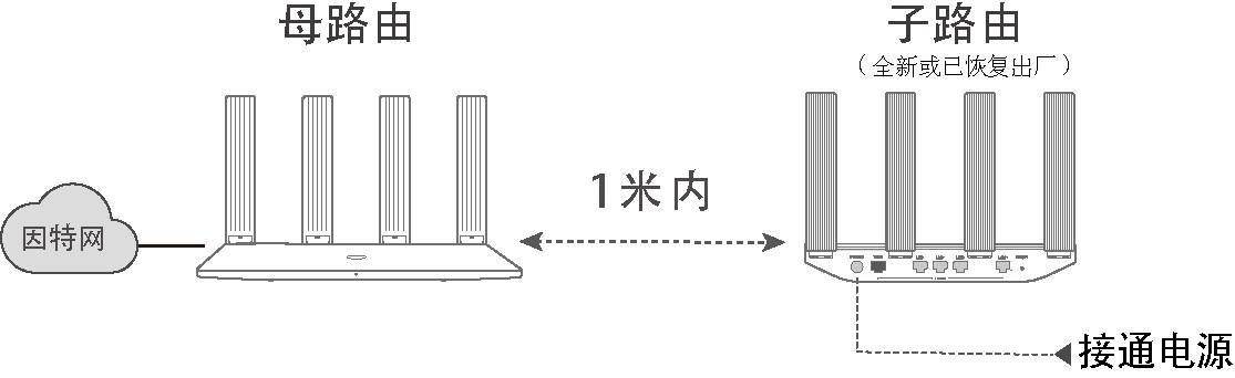 4.2-1 一键智联1.jpg