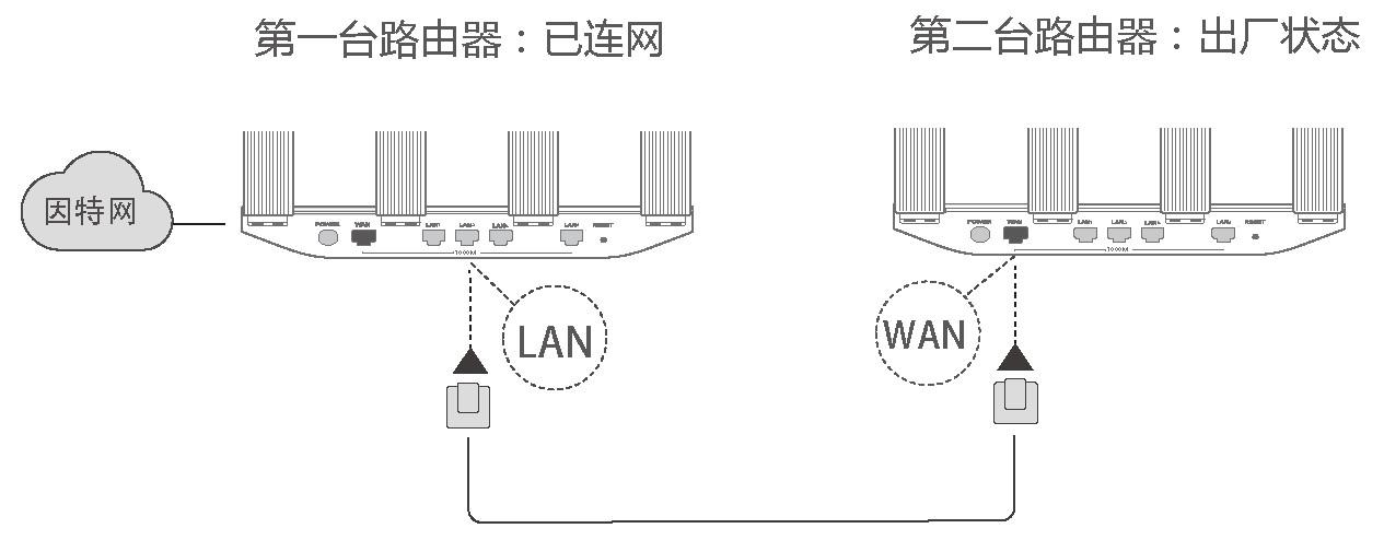 4.2-5 网线直连.jpg