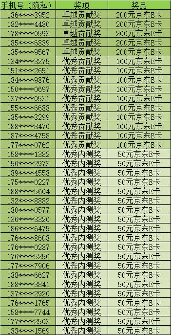 荣耀7X.png
