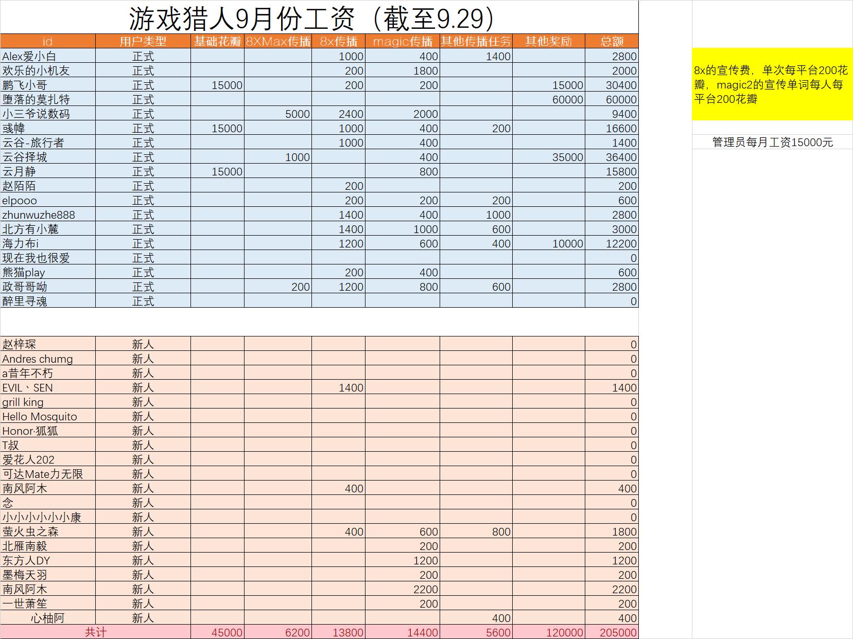 ZVK$%C]W[PD3U)P7WR3$U.png