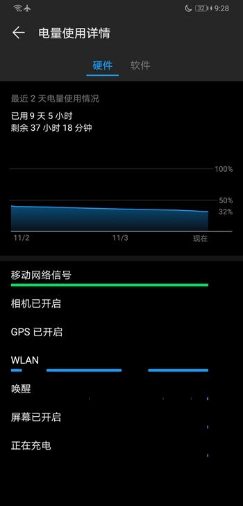 Screenshot_20181103_212834_com.huawei.systemmanager.jpg