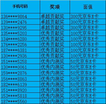 荣耀畅玩6X.png