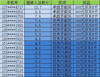 荣耀8.png