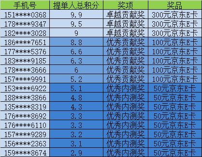 荣耀V8.png