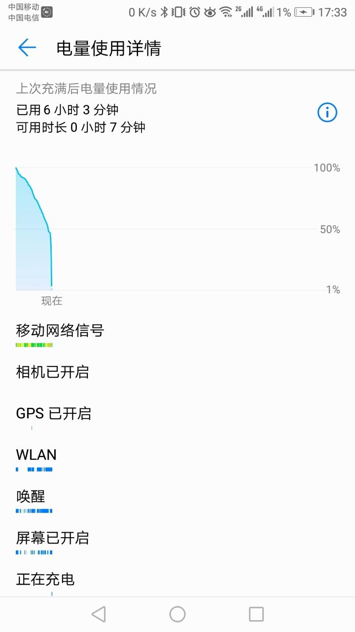 %2Fstorage%2Femulated%2F0%2FPictures%2FScreenshots%2FScreenshot_20181222-173349.jpg