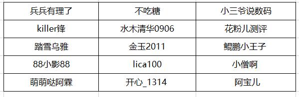 荣耀畅玩8A名单.png