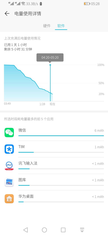 Screenshot_20190128_052848_com.huawei.systemmanag.jpg