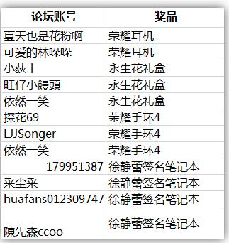 集卡中奖用户.png