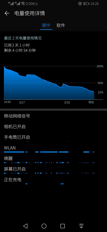 Screenshot_20190318_142621_com.huawei.systemmanag.jpg