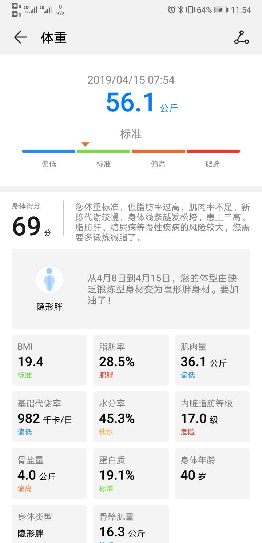 %2Fstorage%2Femulated%2F0%2FPictures%2FScreenshots%2FScreenshot_20190415-115412.jpg