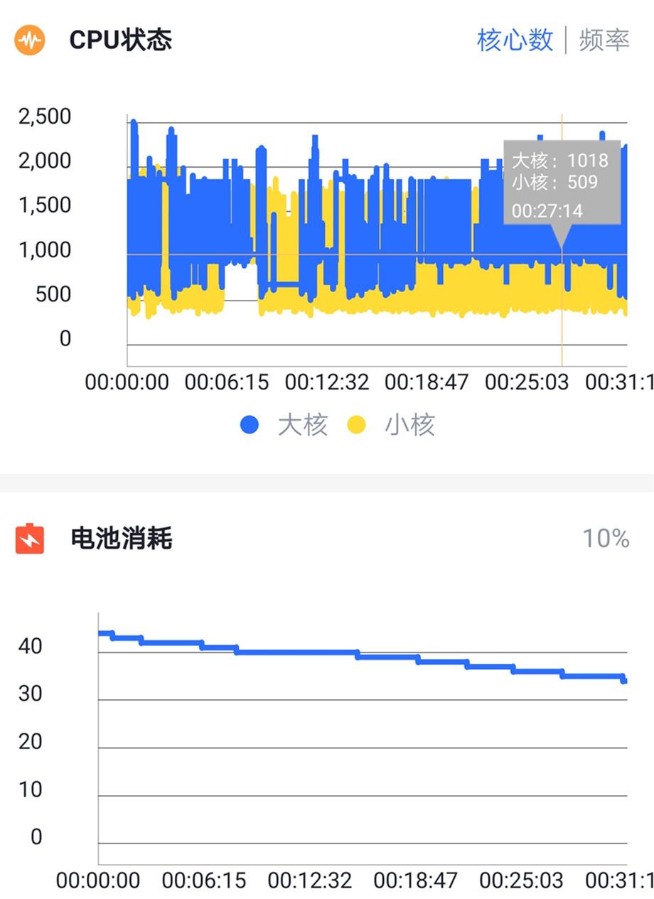 Screenshot_20190514_002449_com.af.benchaf_副本.jpg