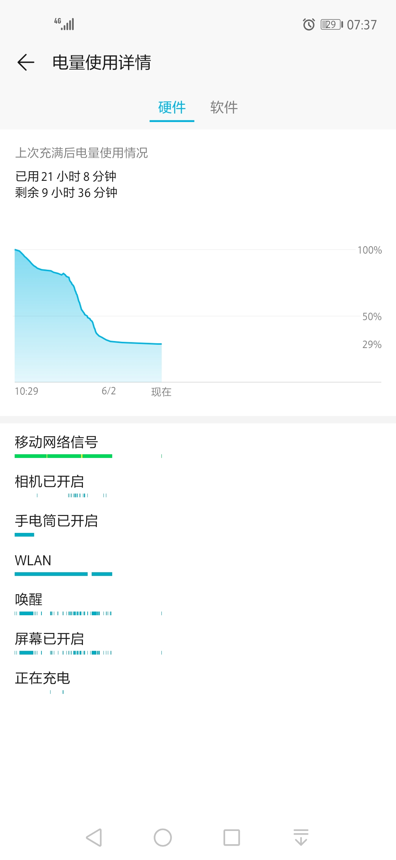 Screenshot_20190602_073735_com.huawei.systemmanag.jpg