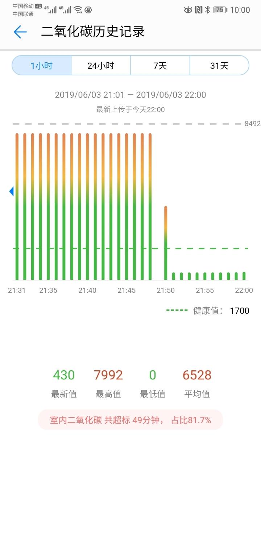 Screenshot_20190603_220042_com.huawei.smarthome.jpg