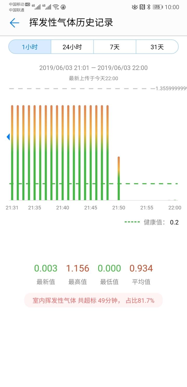 Screenshot_20190603_220030_com.huawei.smarthome.jpg