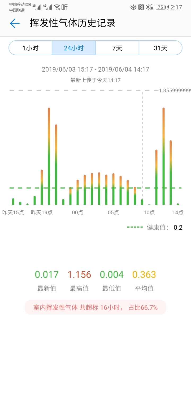 Screenshot_20190604_141731_com.huawei.smarthome.jpg