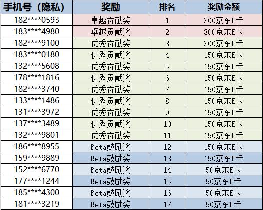 M5 8英寸版 P版本内测奖励.png