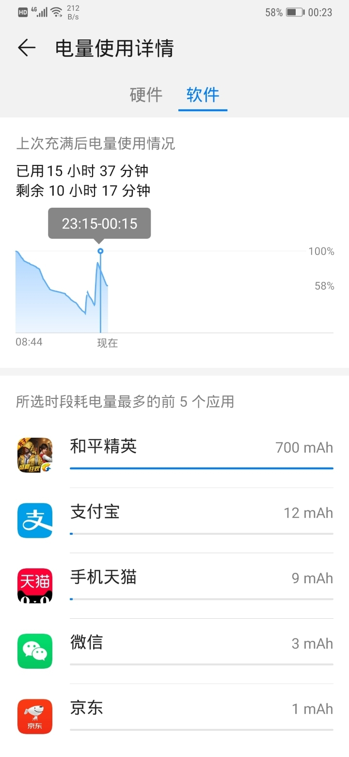 Screenshot_20190712_002315_com.huawei.systemmanager.jpg