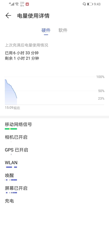 Screenshot_20190712_214329_com.huawei.systemmanager.jpg
