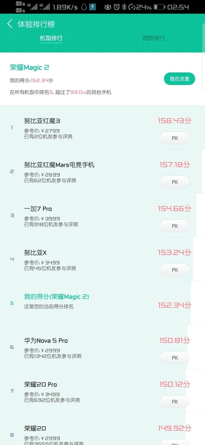 Screenshot_20190714_025417_com.ludashi.benchmark.jpg