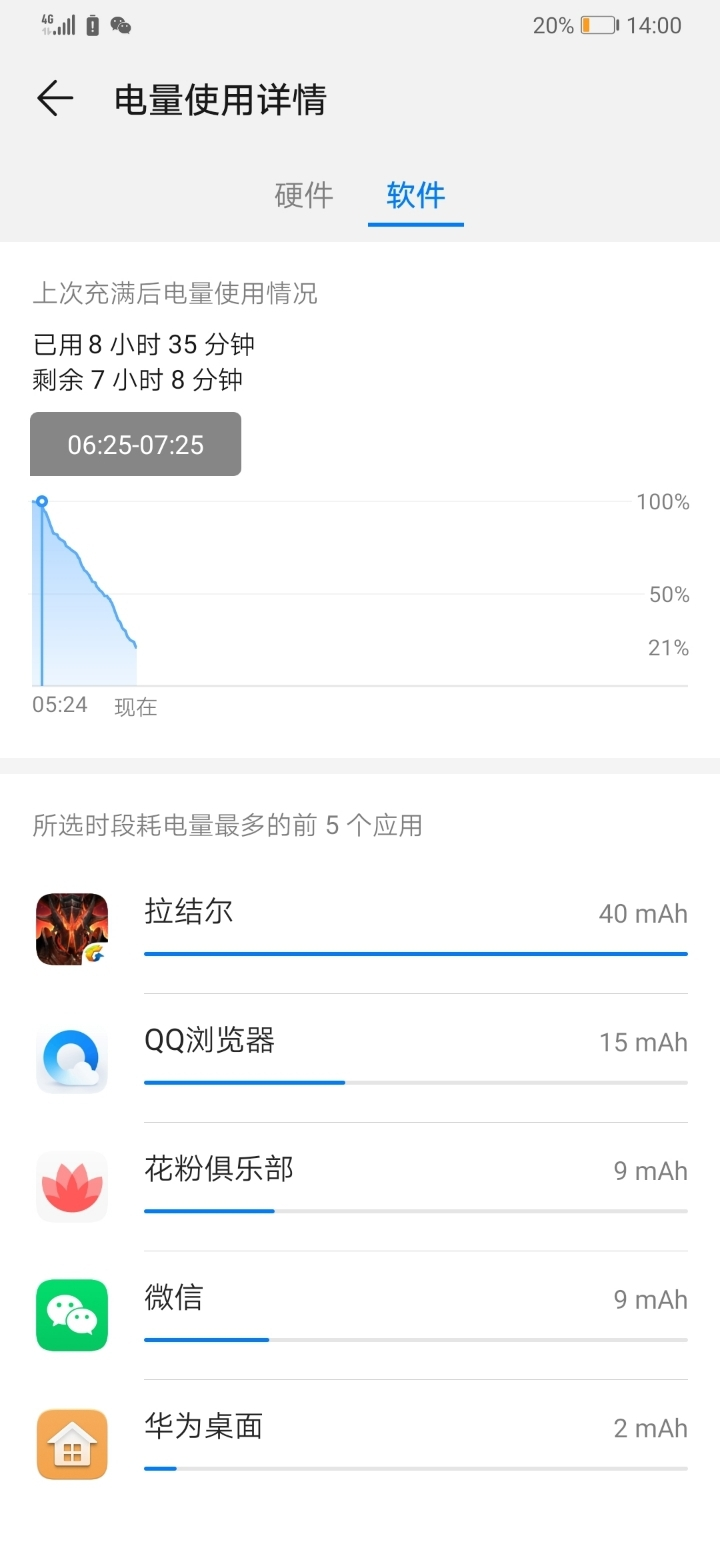 Screenshot_20190716_140027_com.huawei.systemmanager.jpg