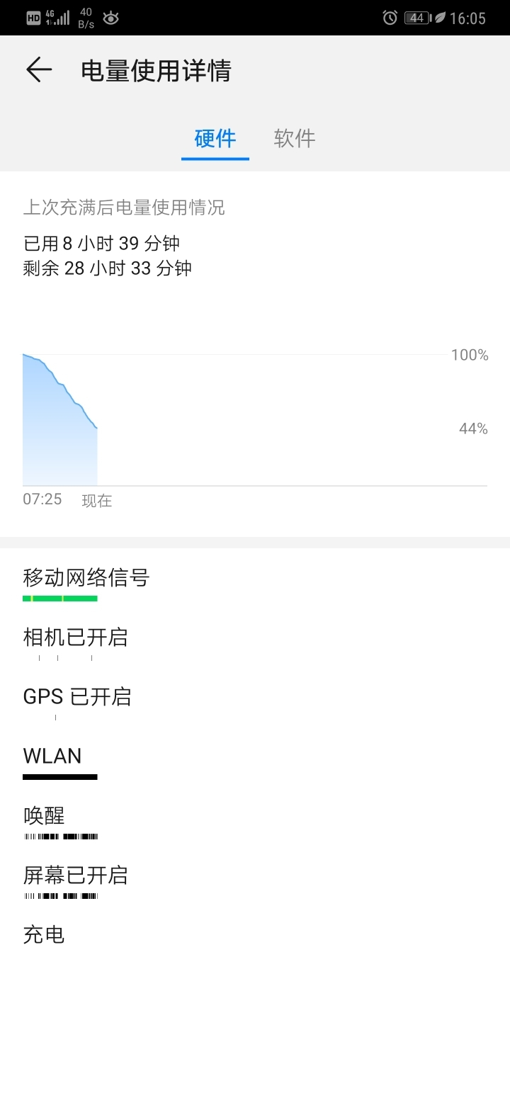 Screenshot_20190716_160550_com.huawei.systemmanager.jpg