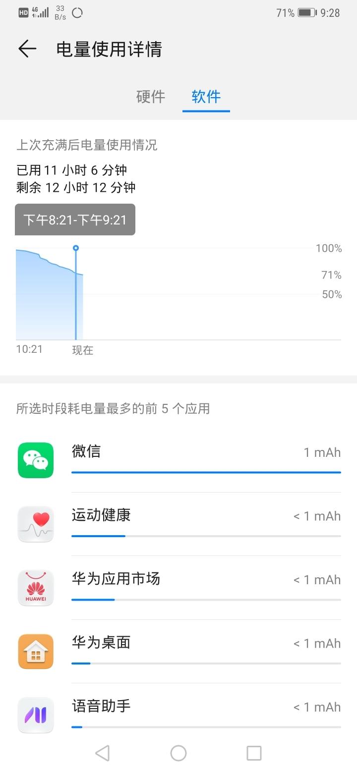 Screenshot_20190716_212824_com.huawei.systemmanager.jpg