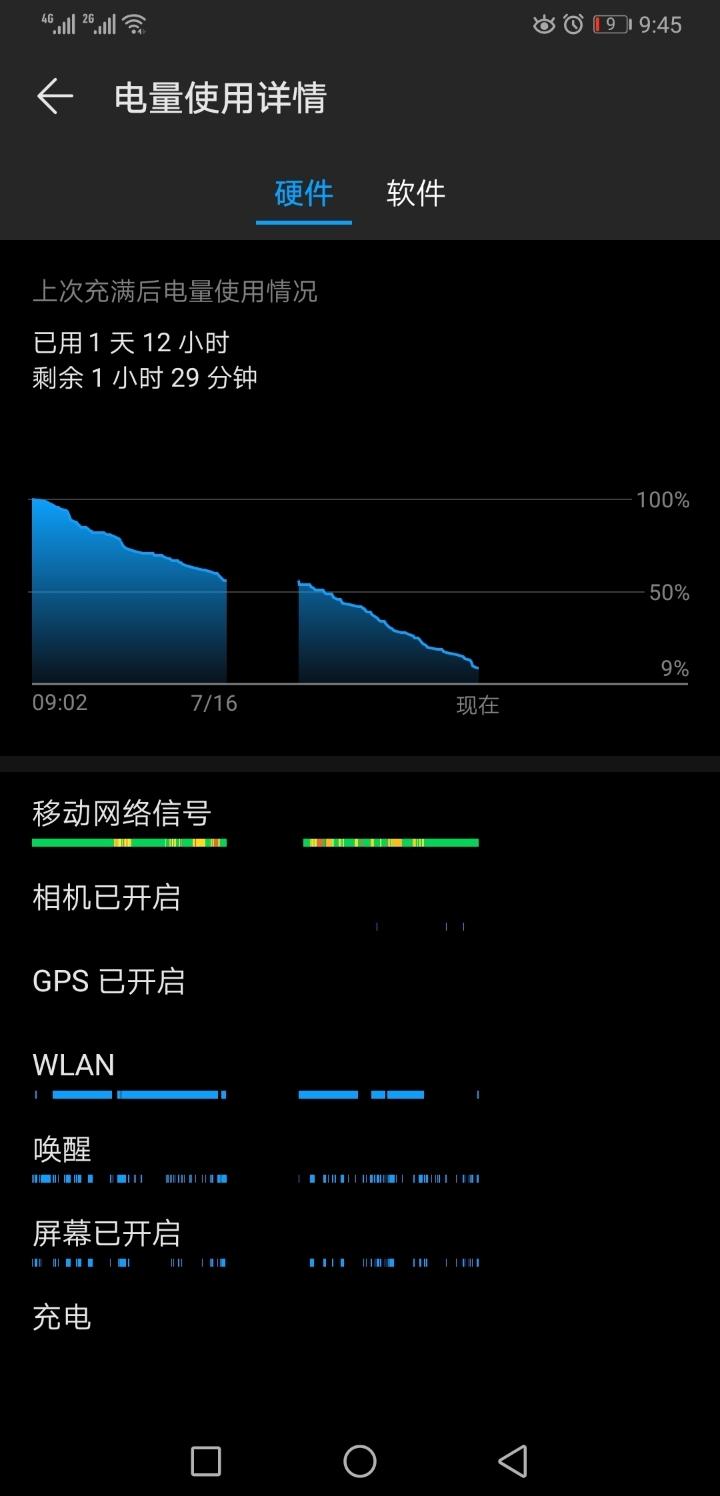 Screenshot_20190716_214512_com.huawei.systemmanager.jpg