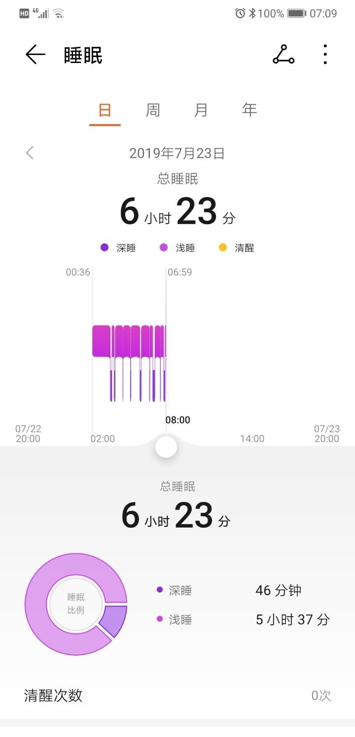 Screenshot_20190723_070903_com.huawei.health.jpg