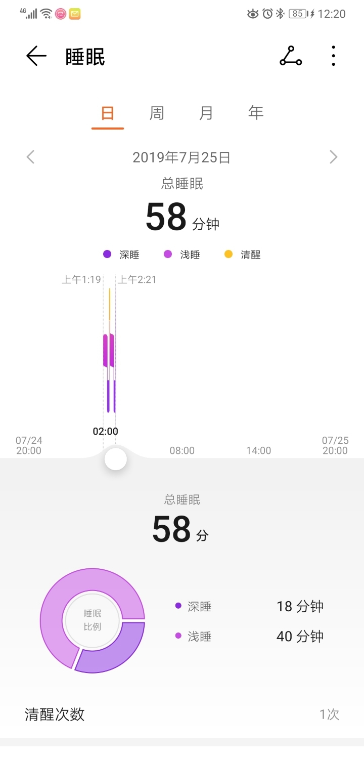 Screenshot_20190728_122036_com.huawei.health.jpg