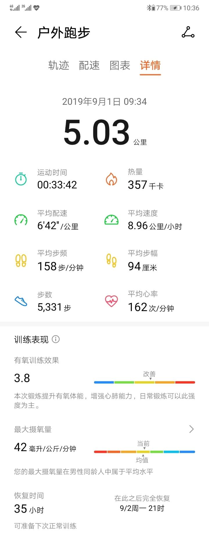 Screenshot_20190901_103559_com.huawei.health.jpg