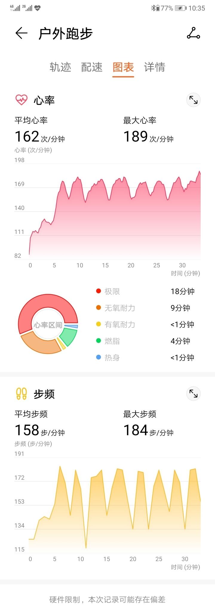 Screenshot_20190901_103533_com.huawei.health.jpg