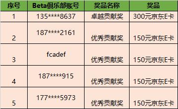 畅享9plus内测奖励.png