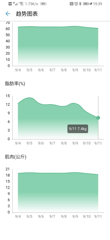 Screenshot_20190911_193919_com.huawei.smarthome.jpg