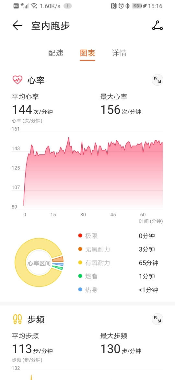 Screenshot_20190912_151614_com.huawei.health.jpg