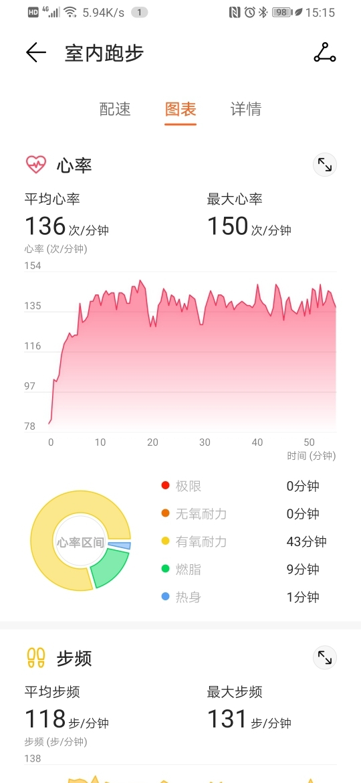 Screenshot_20190912_151553_com.huawei.health.jpg
