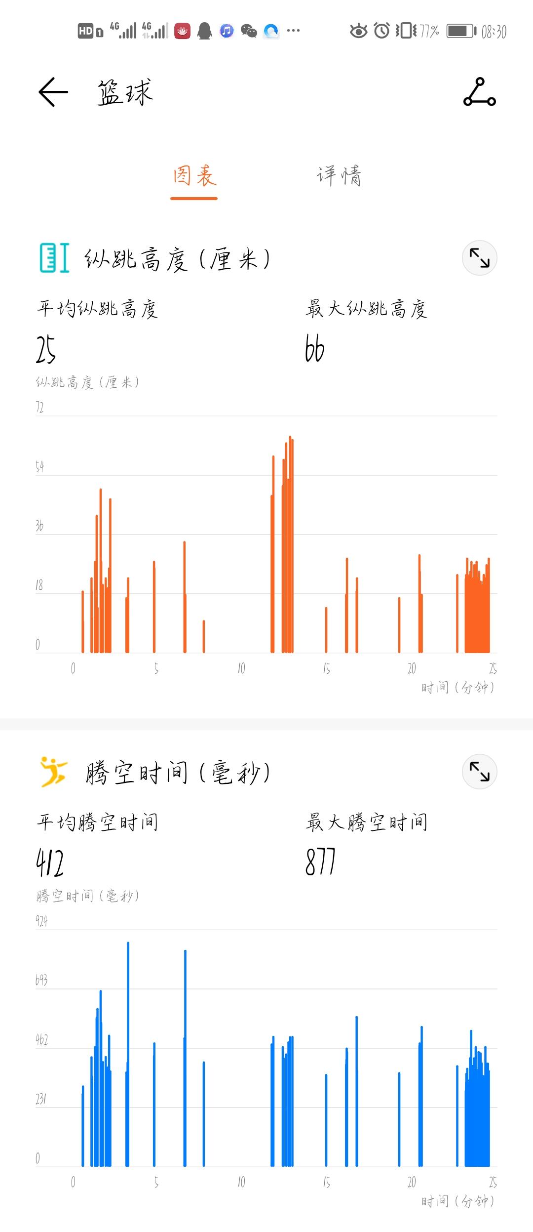 Screenshot_20190907_083036_com.huawei.health.jpg