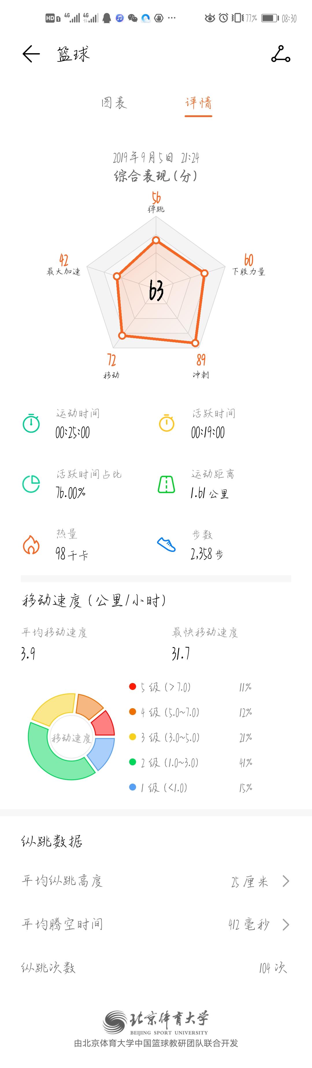 Screenshot_20190907_083019_com.huawei.health.jpg