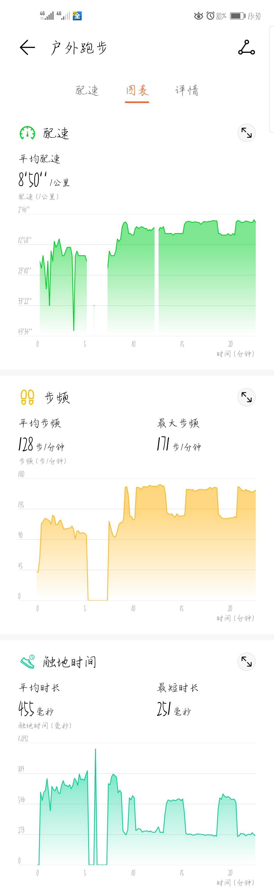 Screenshot_20190913_133016_com.huawei.health.jpg