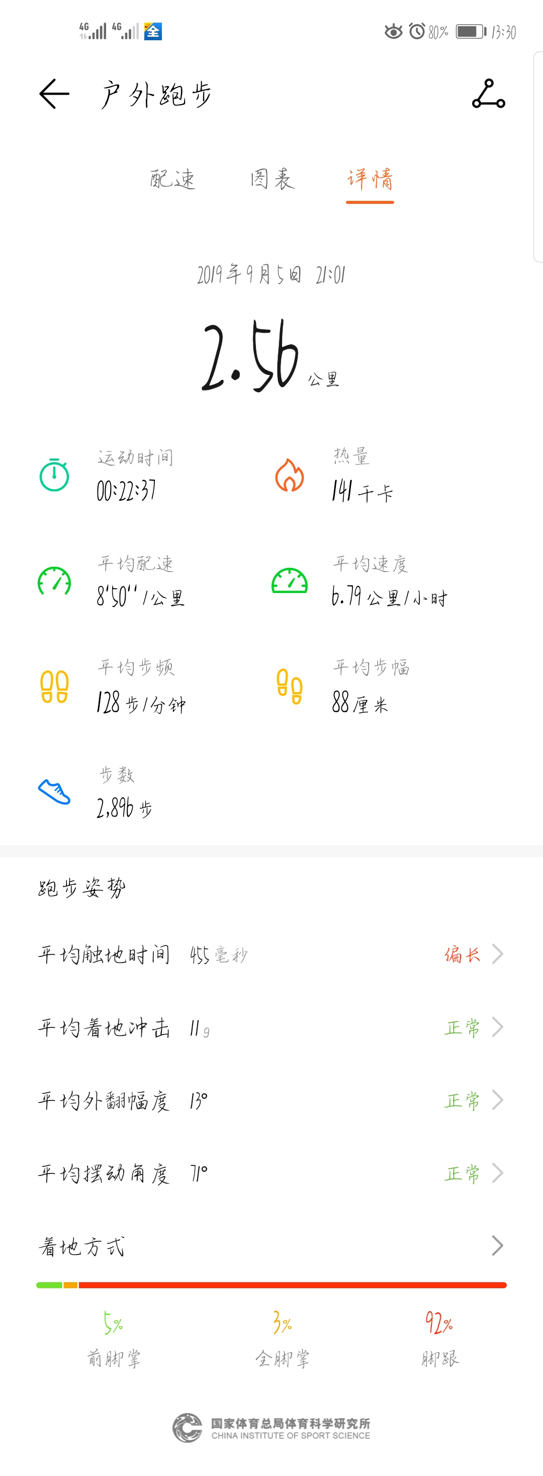 Screenshot_20190913_133031_com.huawei.health.jpg