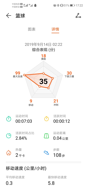 Screenshot_20190916_172212_com.huawei.health.jpg