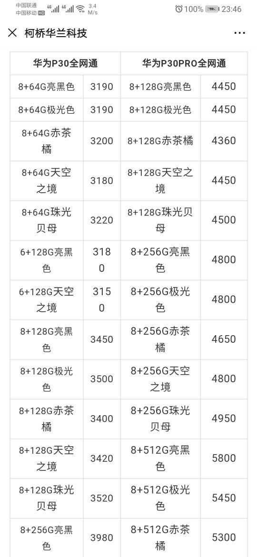 Screenshot_20190921_234636_com.tencent.mm.jpg