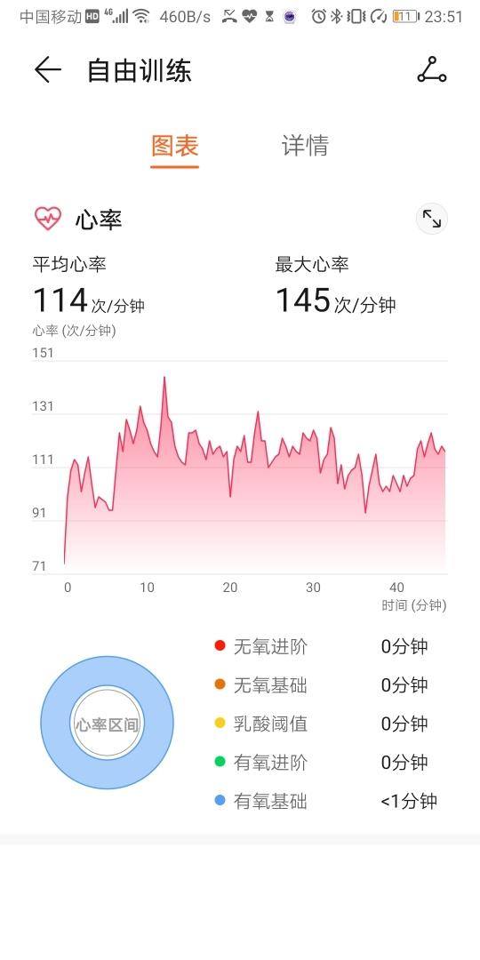 Screenshot_20190920_235151_com.huawei.health.jpg