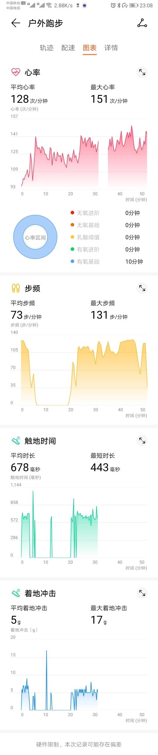 Screenshot_20190829_230822_com.huawei.health.jpg