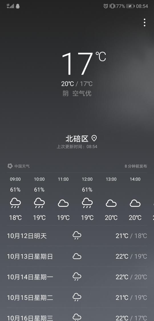 Screenshot_20191011_085415_com.huawei.android.totemweather.jpg